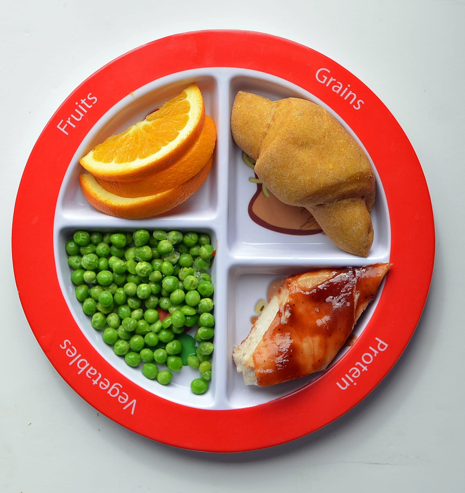 Teaching Healthy Habits To Kids With Myplate Healthy