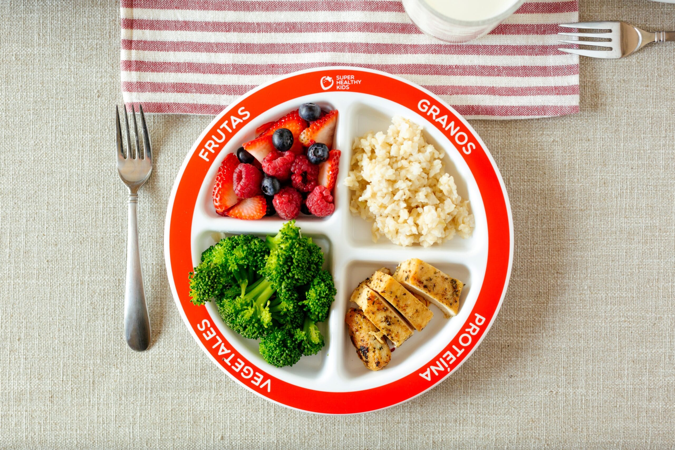 MyPlate Guide to Portion Sizes - Super Healthy Kids