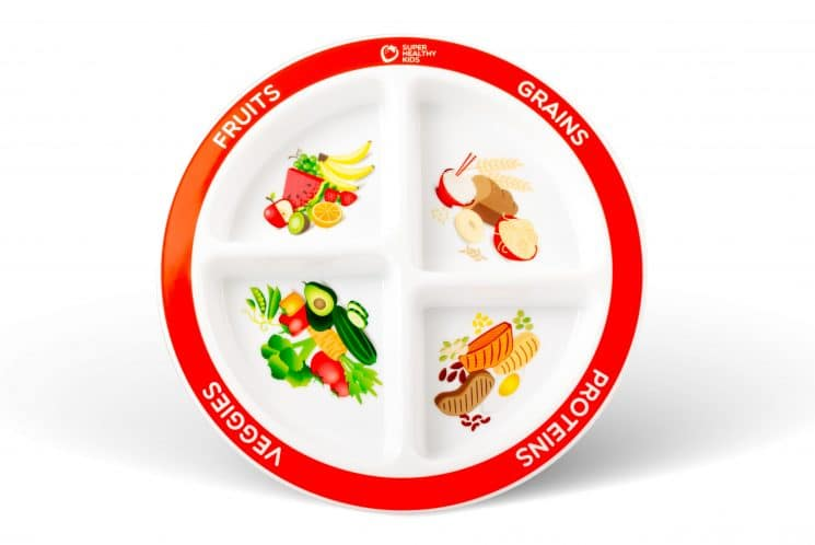 How MyPlate Can Change Your Kid's Eating Habits - Super