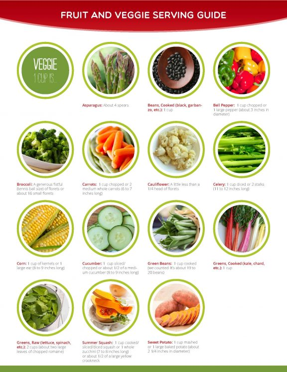 How many calories in 1 cup of vegetables