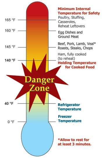 Danger_Zone_Update_Standtime