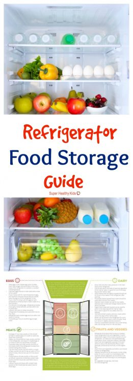 KITCHEN TIPS - Refrigerator Food Storage Guide. Get the most out of the food that you purchase and prepare for your family by knowing how to properly store your food in the refrigerator. https://www.superhealthykids.com/refrigerator-food-storage-guide/