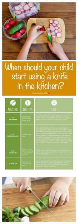 When should your child start using a knife in the kitchen? Get your children in the kitchen, learning knife skills and other important cooking skills, with this guide of foods to cut by a child's age/stage. https://www.superhealthykids.com/child-use-knife/
