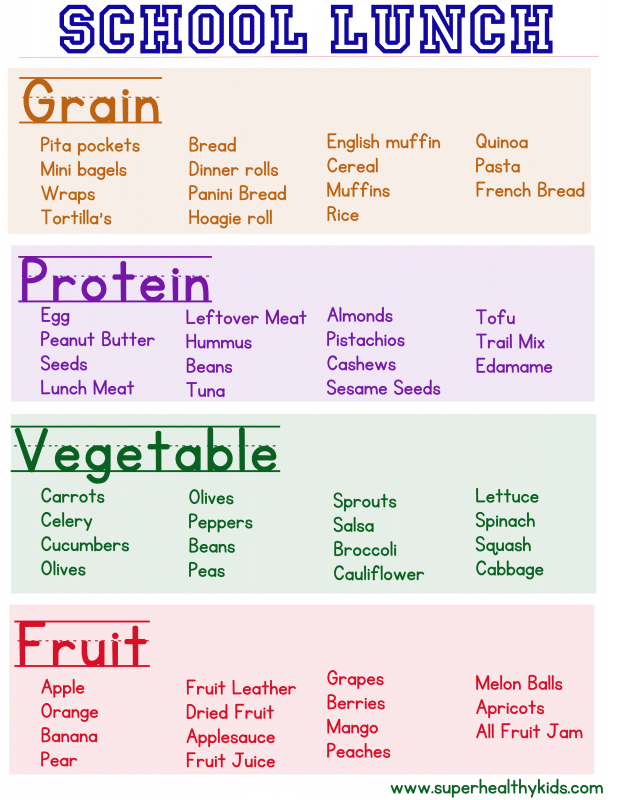 school lunch guide, printable