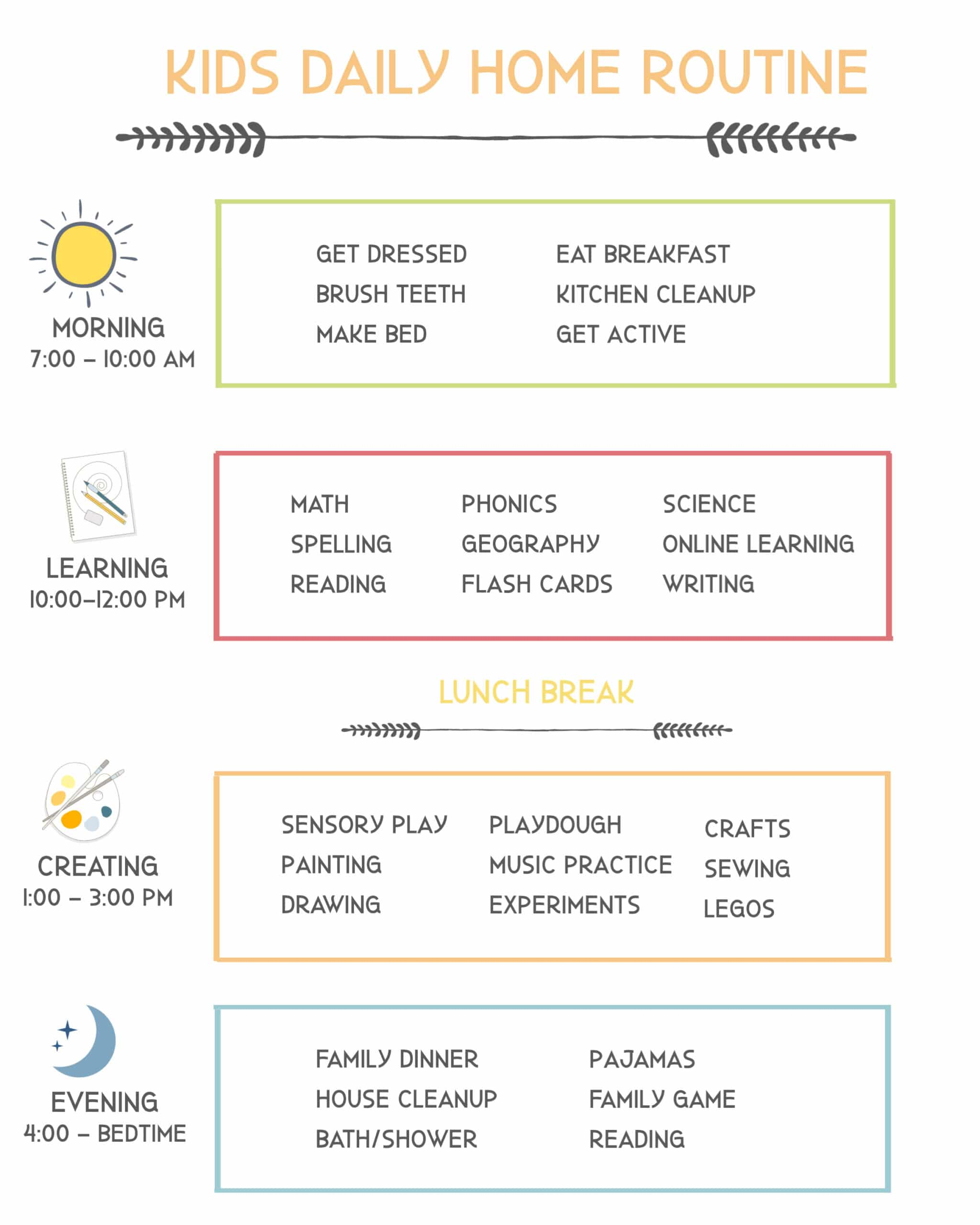 Daily Routine Schedule Template from www.superhealthykids.com