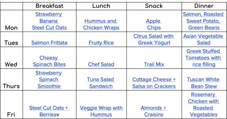 free printable of anti-inflammatory meal plan