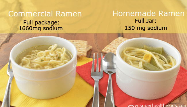 Homemade Top Ramen Recipe {Low Sodium}. Little known way to make Ramen without all that packaging!