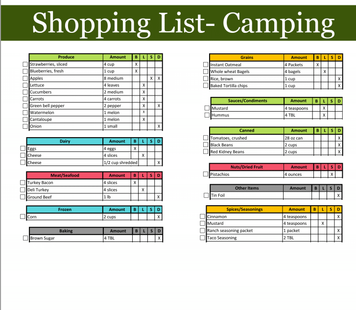 This is an image of Irresistible Camping Food List Printable