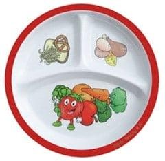 usda food plate