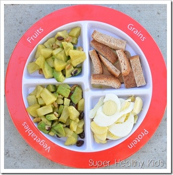 myplate breakfast with avocados